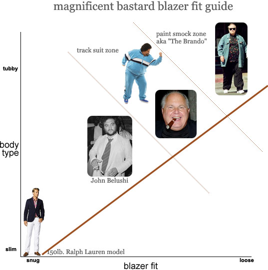 Blazer Fit Guide