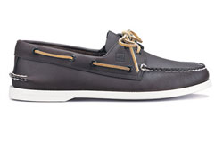 Ask the MB